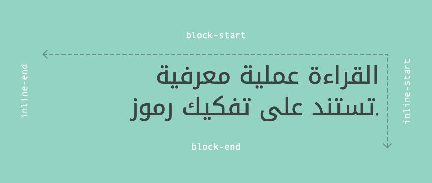 Logical properties in Arabic script